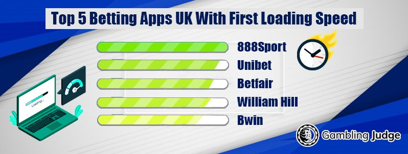 Top 5 Mobile Betting Apps UK